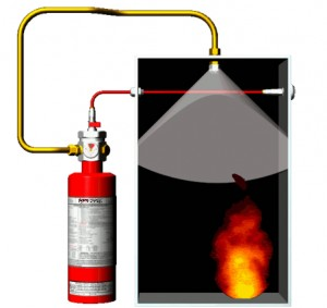 small enclosure fire suppression systems firetek systems